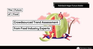 This Is Food in 2030: Crowdsourced Trend Assessment from Food Industry Experts