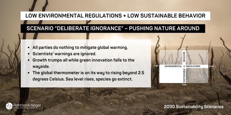 Scenario 4: Deliberate Ignorance / Low Environmental Regulations and Low Sustainable Behavior