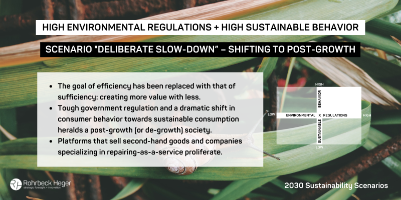 Scenario 2: Deliberate Slow-Down - Shifting to Post-Growth / High Environmental Regulations & High Sustainable Behavior