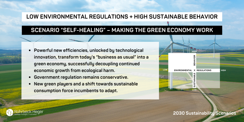 "Scenario 1: ""Self-Healing"" - Making the Green Economy Work / Low Environmental Regulations and High Sustainable Behavior"